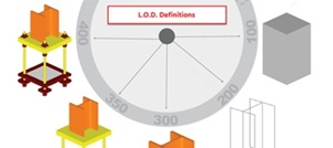 LOD - (Levels of Detail) what is it?